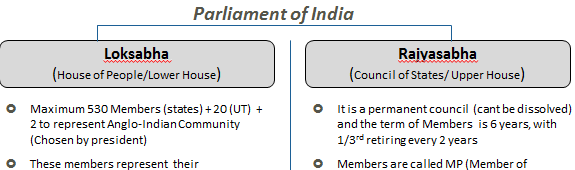 ugc net higher education system governance and polity tables