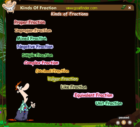 Kinds of fractions, simplification of fractions, word problems on fractions, reciprocal of fractions