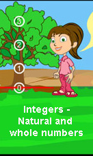 Math Integers natural and whole numbers