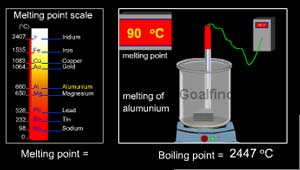 metals have a high melting and boiling point