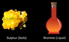 Non -metals - Sulphur and Bromine
