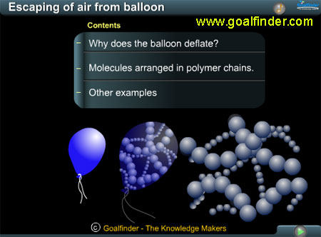 Diffusion-Escaping of air from balloon