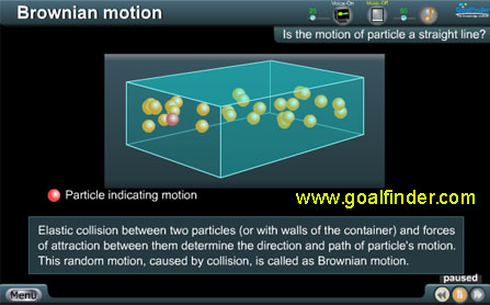 Molecular Brownian Motion