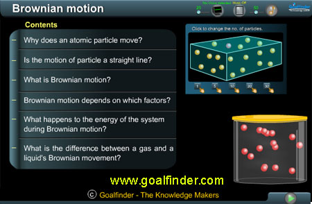 Example of diffusion - Brownian Motion
