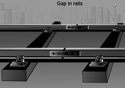thermal expansion - gaps are provided between rails