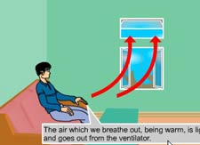 why ventilators are provided near the roof