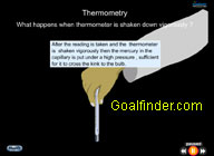 Using a clinical thermometer